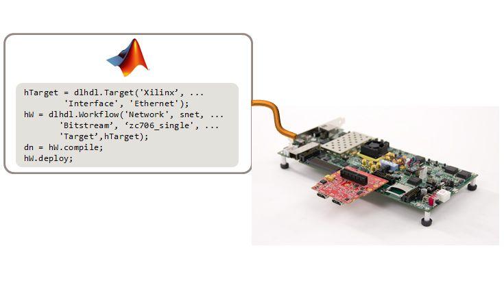 MATLAB을 사용하여 보드 및 인터페이스를 구성하고 신경망을 컴파일하고 FPGA로 배포합니다.