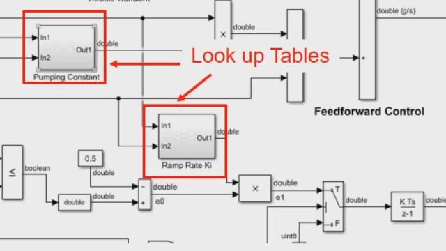 Fixed-Point Designer의 룩업 테이블 최적화 기능을 사용하여 함수 또는 기존 블록을 근사화합니다. 설계의 룩업 테이블을 압축하여 RAM 메모리 사용량을 줄일 수도 있습니다.