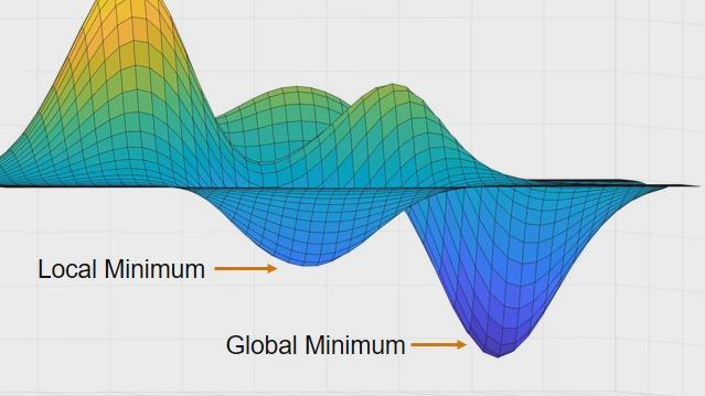 블랙 박스 모델을 포함하여 시간이 오래 걸리는 목적 함수를 실행해야 하는 문제에서 전체 최적 해를 구합니다. Global Optimization Toolbox의 surrogateopt 함수는 값비싼 함수 대신 대리 함수를 빌드하고 최적화합니다.