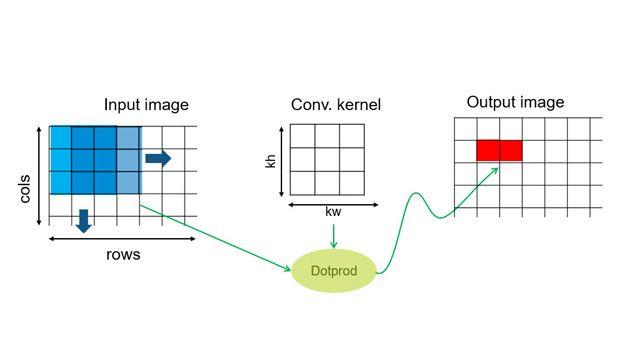 스텐실 처리 설계 패턴.