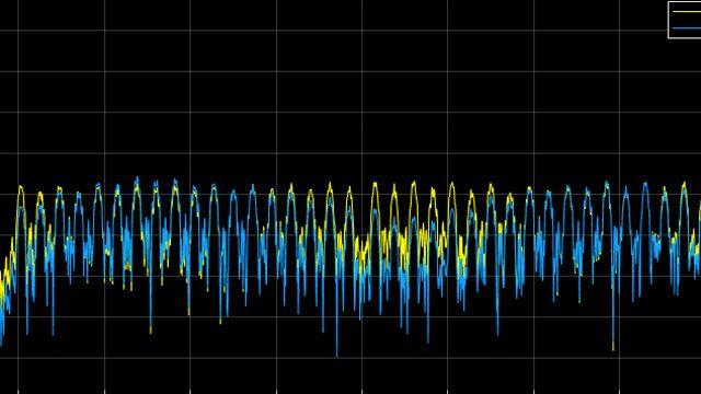 전파 채널 시뮬레이션.