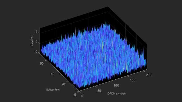 LTE EVM 및 대역 내 방출 측정.