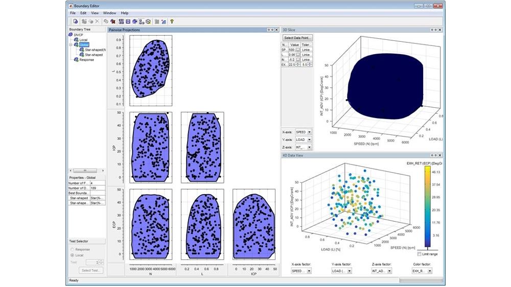 Boundary Editor를 사용하여 가능한 테스트 영역과 관련 테스트 조건 정의 및 시각화.