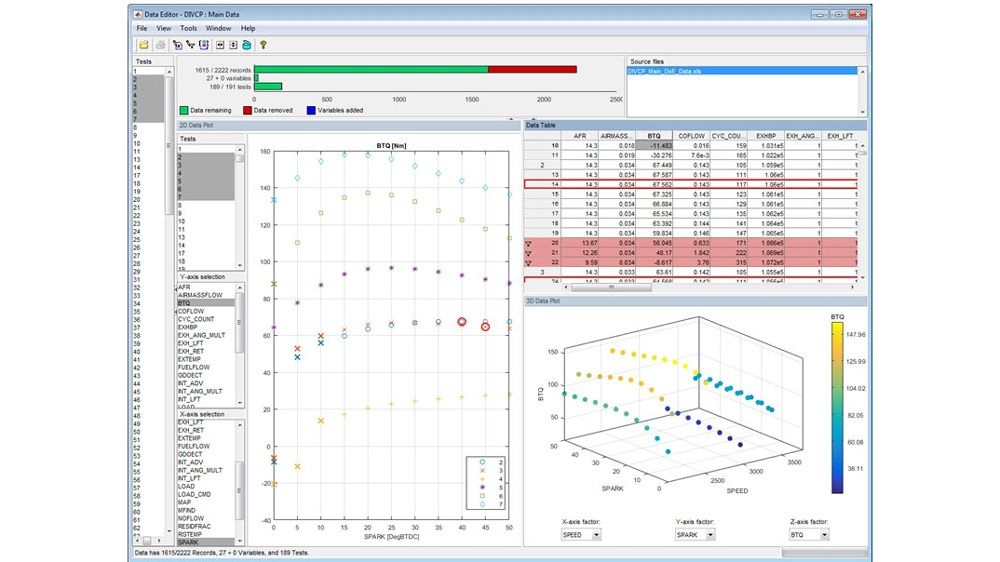 Data Editor를 사용하여 테스트 서브셋을 선택한 후 2D 플롯, 3D 플롯 및 테이블과 같은 다양한 형식으로 데이터 보기.