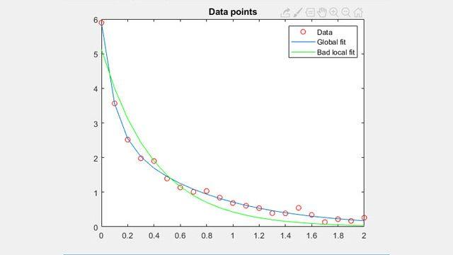 비선형 데이터 피팅