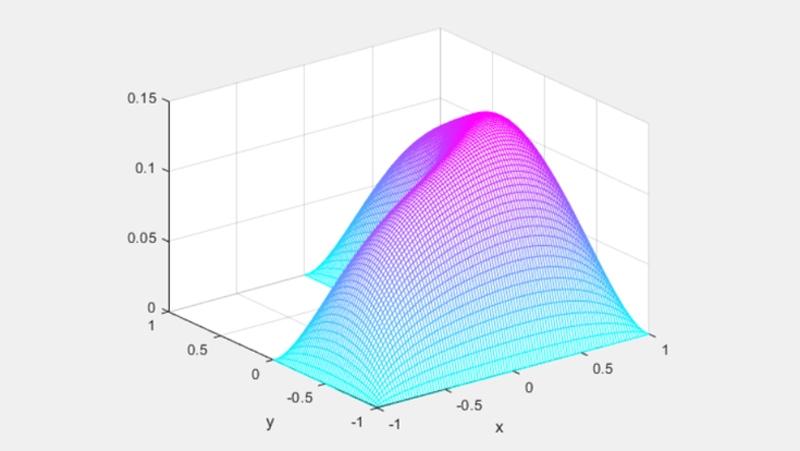 디리클레 경계 조건이 0인 L 형태 멤브레인.