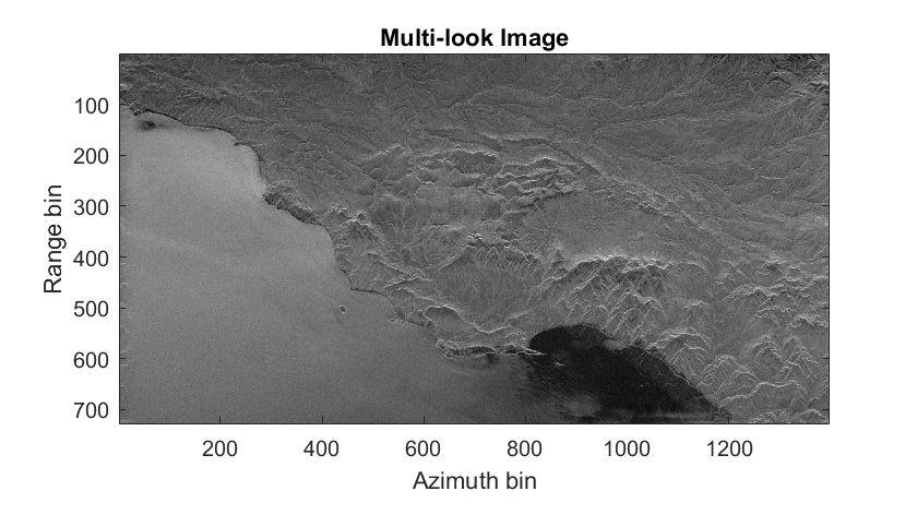 지상을 내려다보며 SAR 기법을 통해 영상을 생성하는 레이더가 장착된 위성.