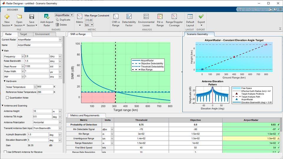 요구사항, 스포트라이트 차트 및 패턴 플롯을 포함한 활성 설계를 볼 수 있는 Radar Designer 앱.