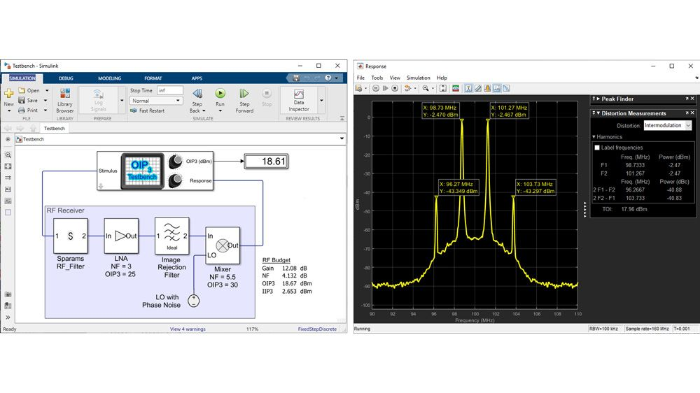 OIP3 측정을 위한 RF Blockset 측정 테스트벤치.