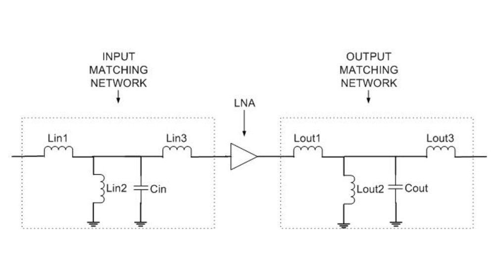 집중 컴포넌트를 사용하여 매칭 네트워크 설계.