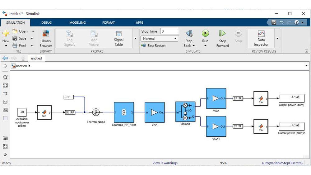 RF Budget Analyzer 앱으로 자동 생성된 회로 포락선 모델.