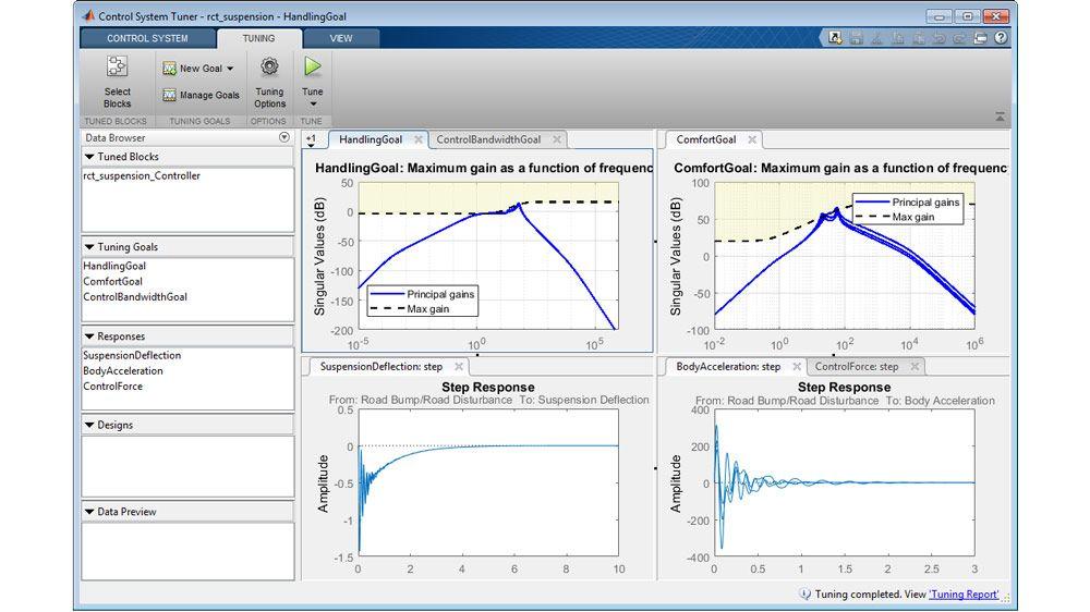 복수의 파라미터 변동이 있는 Control System Tuner(조정된 응답).