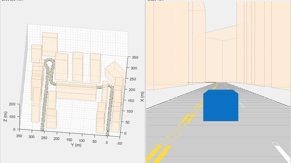 GPS 사용 불가 환경에서 시각적 관성 주행거리 측정을 이용한 자차량의 위치 추정