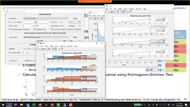 SimBiology의 전역 민감도 분석(GSA)에 대해 배워볼 수 있습니다. 어떤 입력 파라미터가 모델 응답에 영향을 미치는지 살펴보기 위해 Sobol 인덱스를 계산하고 다중 파라미터 GSA를 수행하는 방법을 알아보게 됩니다.
