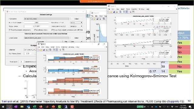 SimBiology의 전역 민감도 분석(GSA) 기능에 대해 살펴봅니다. 어떤 입력 변수가 모델 응답에 영향을 미치는지 조사하기 위해 Sobol 인덱스를 계산하고 다중 파라미터 GSA를 수행하는 방법을 배울 수 있습니다.