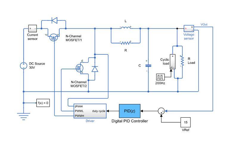 전력전자 제어 시스템 설계