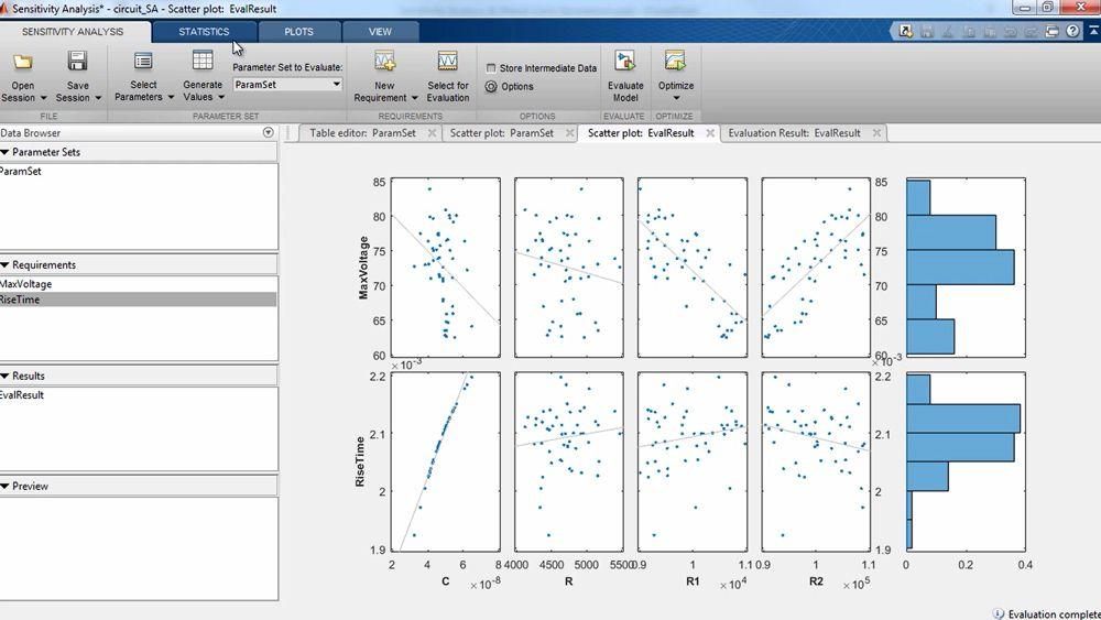 전기 회로 모델을 위한 민감도 분석 및 몬테카를로 시뮬레이션