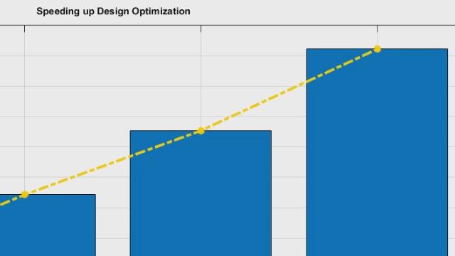 Simulink와 같은 기능을 사용하여 설계 최적화 작업의 성능을 개선합니다.