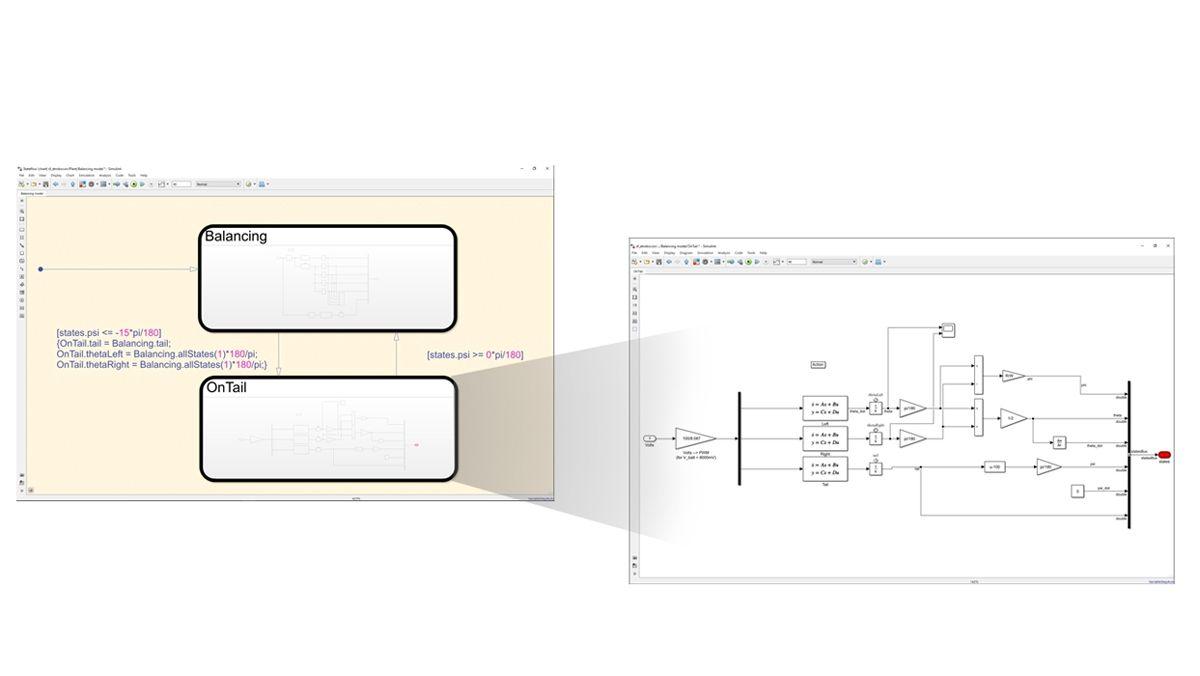Stateflow의 로직을 모델링하여 Simulink 및 MATLAB 알고리즘을 주기적 또는 연속적으로 호출할 수 있습니다.