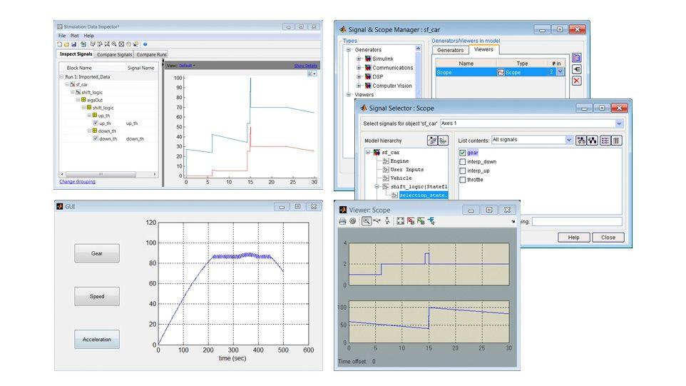 Stateflow의 시뮬레이션 데이터 시각화 옵션. 왼쪽 상단: 특정 신호를 비교하기 위한 Simulink Data Inspector; 왼쪽 하단: 데이터 분석을 위한 사용자 지정 MATLAB 인터페이스, 오른쪽: 특정 상태 비교를 위한 Simulink Signal Selector