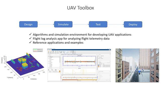 UAV Toolbox를 사용하여 UAV 응용 프로그램을 설계, 시뮬레이션 및 배포할 수 있습니다.
