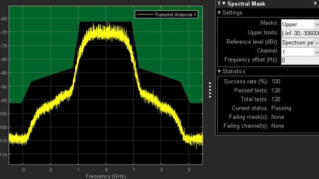 802.11ad 송신기 스펙트럼 방출 테스트.