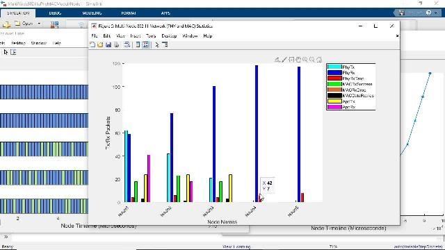 WLAN Toolbox Toolbox를 통한 MATLAB의 네트워킹 및 다중 노드 시스템 레벨 시뮬레이션 기능에 대해 알아보세요. MATLAB에서 Wi-Fi 네트워크의 QoS, 스케줄링 또는 경쟁 분석을 수행할 수 있습니다.