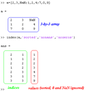 If conditional type 1 explanation