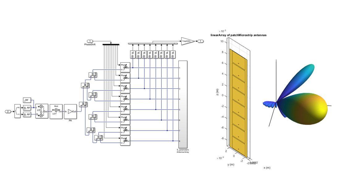 시스템 수준 시뮬레이션에서 안테나 통합