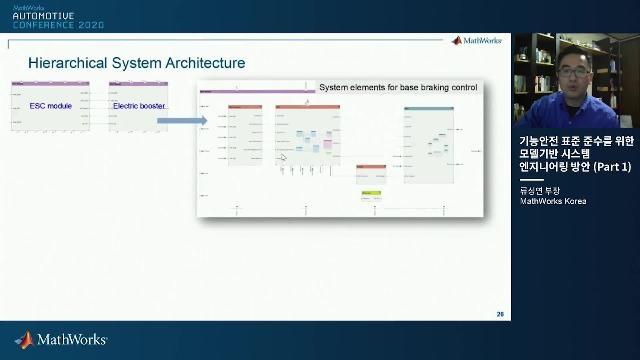 Bosch Connected World 2018에서 MathWorks 회장이자 공동 설립자인 Jack Little이 발표한  더 큰 자율성을 가진 고신뢰도 자동차 시스템 개발을 위한 툴과 프로세스에 관한 내용을 들어봅시다.