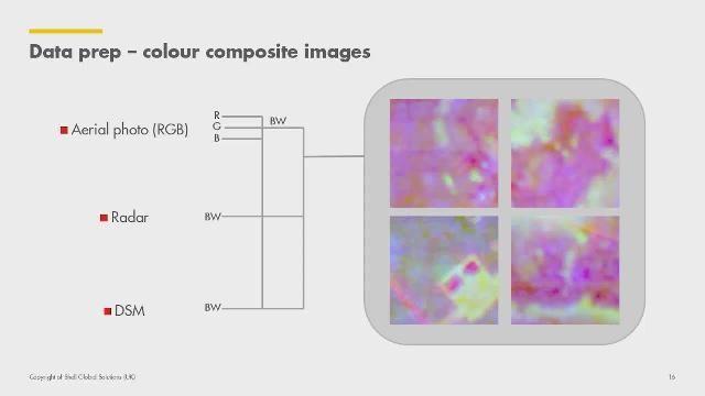 Shell과 AACoE가 MDCS를 사용하여 엔지니어들에게 쉽고 간편한 AI 툴을 제공함으로써 프로세스의 속도를 높이고 안정성을 향상하는 방법을 보여줍니다.
