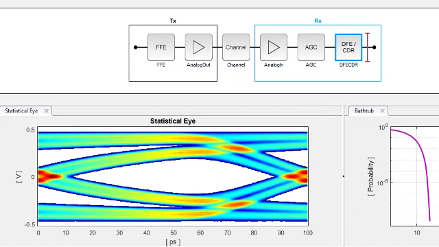 SerDes Toolbox를 사용하여 SerDes 시스템을 설계하고 DDR, PCI Express, Ethernet 등의 고속 상호연결을 위한 IBIS-AMI 모델을 생성할 수 있습니다.