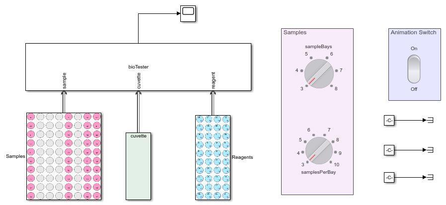 의료 기기 모델