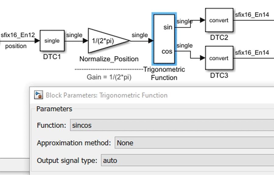FPGA 프로그래밍 모델링