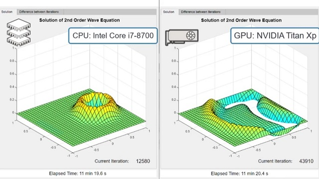 GPU를 사용하여 MATLAB 앱을 가속화합니다.