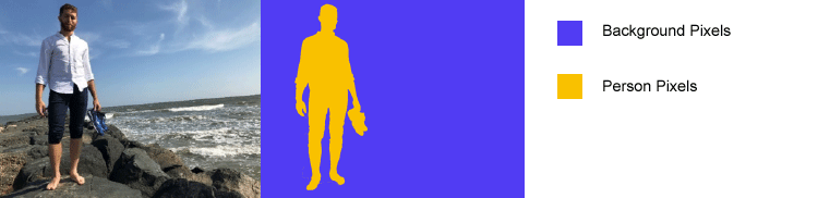 시맨틱 분할 - 이미지와 레이블된 픽셀