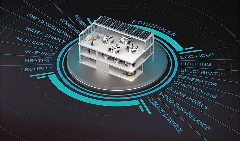 빌딩 관리 시스템