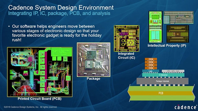 Simulink, Virtuoso, AMS Designer, Pspice와 MATLAB 간의 모델 기반 설계 기반 상호 운용 가능한 워크플로