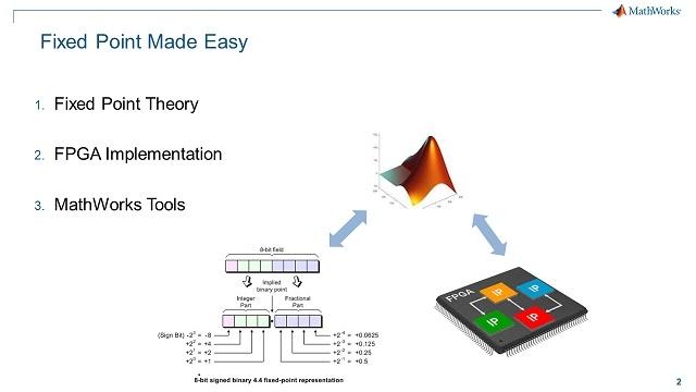 고정소수점 수학의 기본 개념에 대해 배워보고 여기서 학습한 내용을 활용하여 FPGA 하드웨어에서 효율적으로 설계를 구현하는 방법에 대해 알아보십시오.