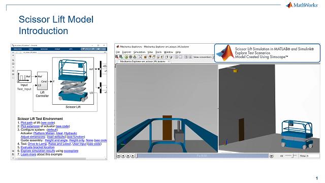 Simscape에서 만든 시저 리프트 모델을 살펴보고 MATLAB 앱으로 전체 리프트 설계를 조정하는 방법을 알아봅니다. 제어기 하드웨어를 가상 모델에 연결하여 HIL 테스트를 통해 임베디드 코드를 테스트하는 방법을 알아봅니다.