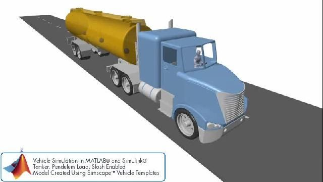 진자 슬로시 모델을 사용한 탱커 트레일러의 차량 시뮬레이션.