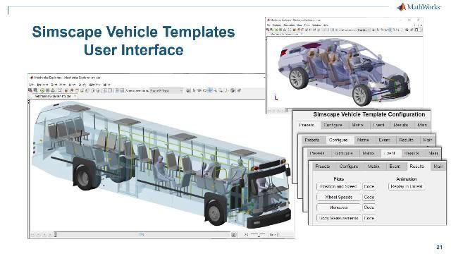 Simscape 차량 템플릿 구성 앱을 사용하여 원하는 동작과 차량을 구성하는 방법을 알아봅니다.