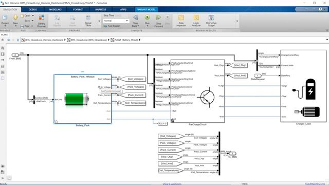 Verifying, Validating, and Testing Battery Management Systems