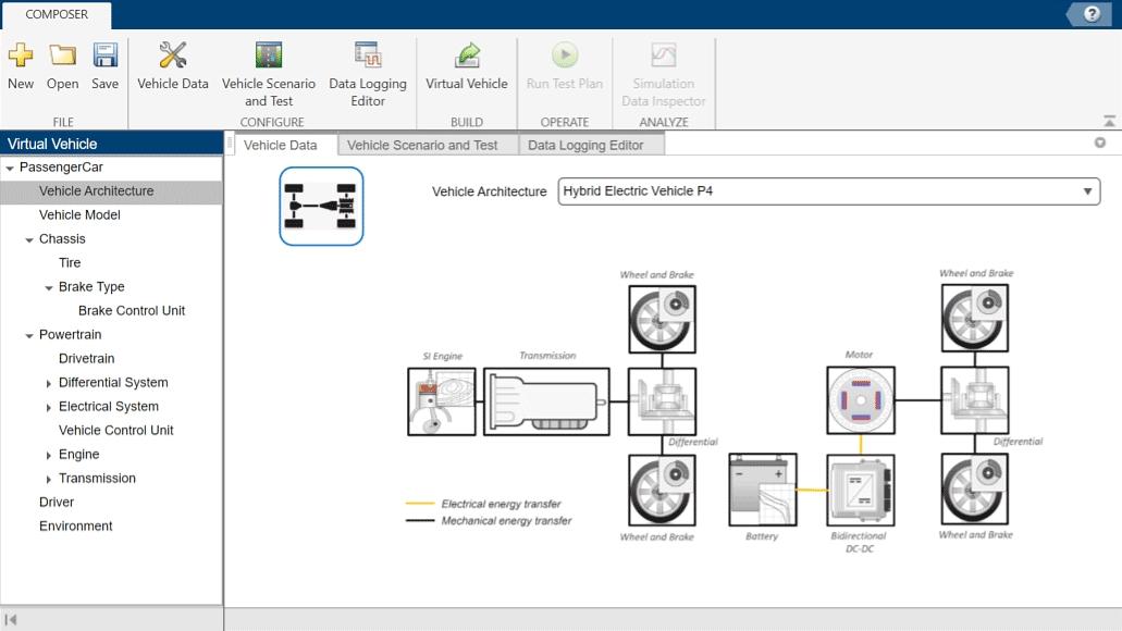 도메인에서 시스템 모델링하기