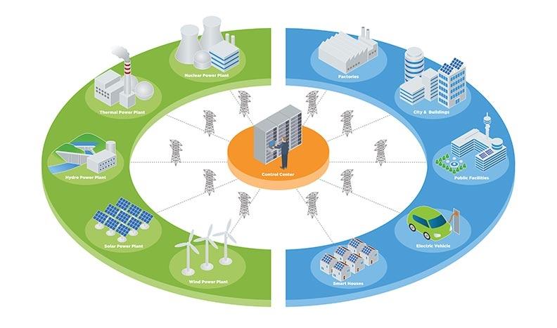 에너지 관리 시스템