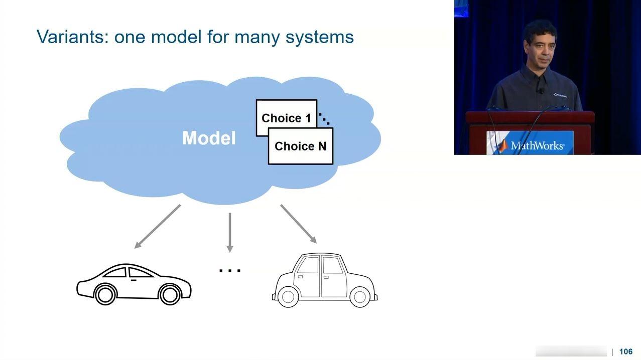 이 비디오에서는 변형 설계, 구성 및 관리를 위한 Simulink의 주요 기능을 살펴봅니다.