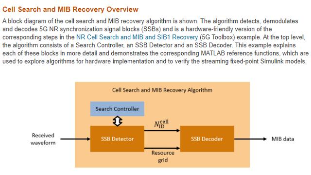 Wireless HDL Toolbox의 5G NR 신호 동기화 블록(SSB) 검출 및 FPGA 구현 디코딩에 대해 소개합니다.