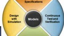 다양한 산업 분야에서 모터 제어 및 전력 전자와 관련된 어플리케이션들이 사용되고 있습니다. 고속 제어 알고리즘을 설계하는 오늘날의 엔지니어들은 실제 제작과 양산에 앞서 설계를 검증하기 위해 유연하고 확장 가능한 플랫폼을 필요로 합니다. Simulink는 동적 제어 알고리즘을 모델링하고 시뮬레이션하기 위한 모델 기반의 설계 환경을 제공합니다. xPC Target Turnkey는 그러한