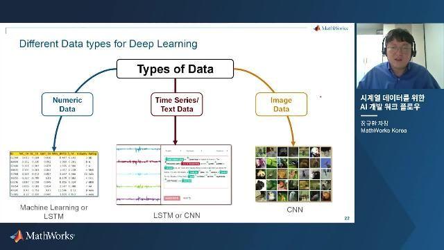 본 비디오에서는 음성 신호, 레이더 신호, 생체 신호, 설비의 진동 신호 등 다양한 신호 및 시계열 데이터의 전처리(pre-processing) 및 특징추출(feature engineering)을 실제 AI에 MATLAB 을 활용하여 적용할 수 있는 방법에 대한 소개를 드립니다.