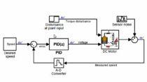 본 세션에서는 시뮬링크가 제공하는 손쉬운 PID 제어기 설계방법을 소개할 것입니다. 데모를 통해 어떻게 PID 제어기를 설계 튜닝하고, 연속에서 불연속 시스템으로의 변환, output saturation, anti-windup protection, gain-scheduling, 외란제거 등과 같은 PID 제어기 설계 시 나타나는 까다로운 문제들을 어떻게 해결하는지 설명합니다.